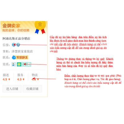 danh gia shop taobao e1503133879791
